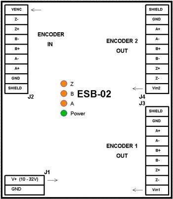 ESB02-Layout