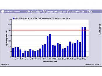 environmental-web-charts-2