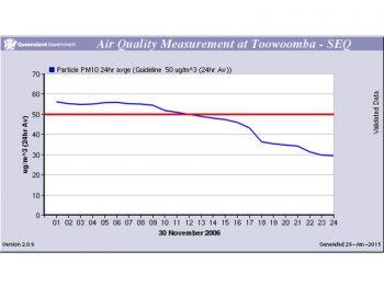 environmental-web-charts-4