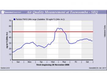 environmental-web-charts-5