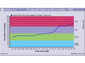 environmental-web-charts-6