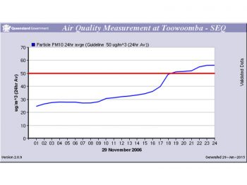 environmental-web-charts-3