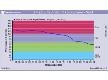 environmental-web-charts-7