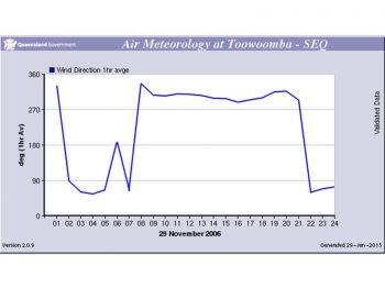 environmental-web-charts-8