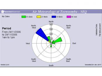 environmental-web-charts-9