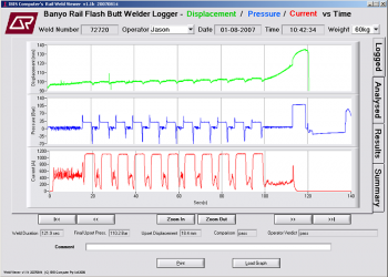 Rail Flash Butt Welder – Logger and Analyser